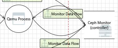 Mirantis Documentation: MCP Security Best Practices Q4`18 documentation